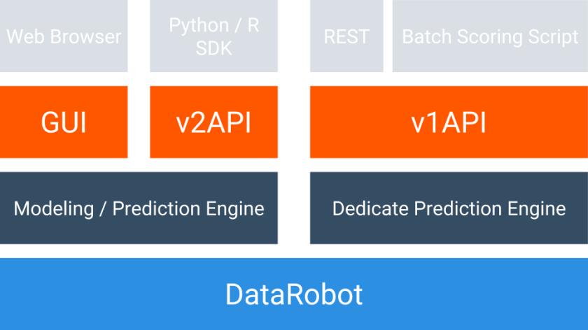NEW Presentation Slide Style Guide DataRobot (2).png